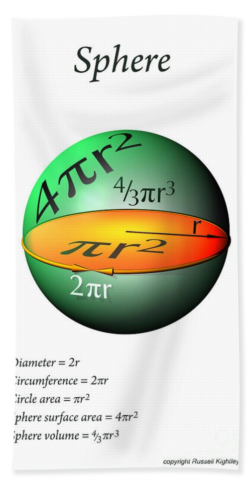 Circle Bath Sheet featuring the digital art Sphere Equations Maths Poster White by Russell Kightley