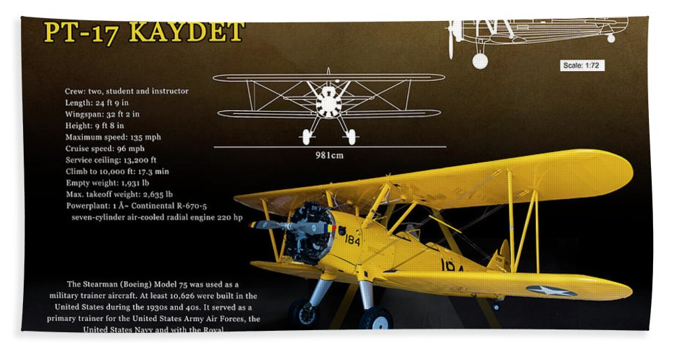 Military Poster     Hand Towel featuring the photograph Boeing Stearman N2s Kaydet by Richard Hamilton