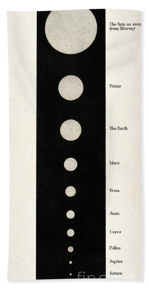 Historic Hand Towel featuring the photograph Relative Size Of Sun To Planets, 19th by Wellcome Images