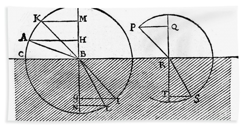 Historic Bath Sheet featuring the photograph Sine Law Of Refraction, Descartes, 1637 by Wellcome Images