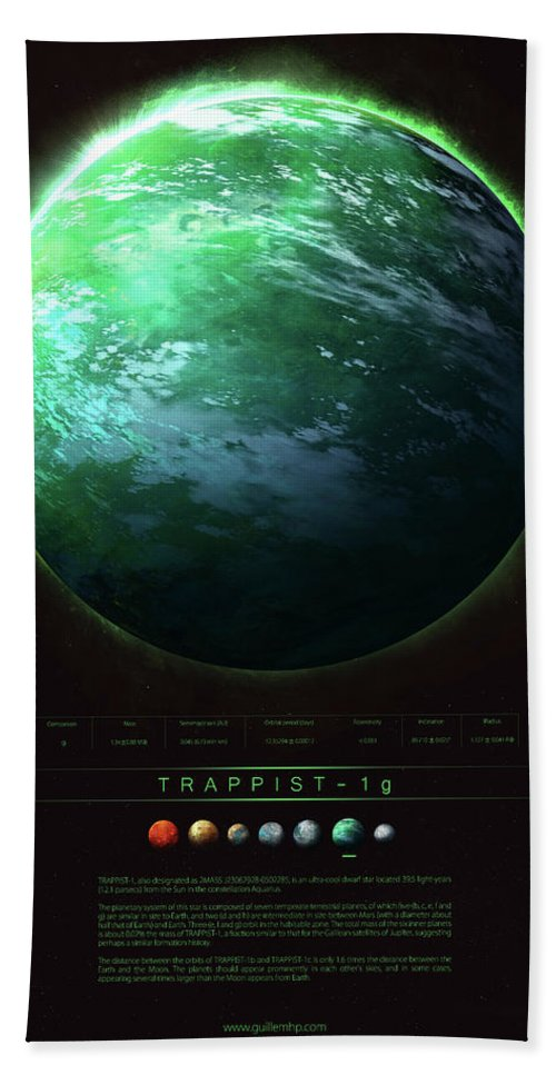 Sciencie Hand Towel featuring the digital art Trappist-1g by Guillem H Pongiluppi