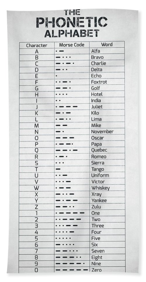 The Phonetic Alphabet And Morse Code Hand Towel For Sale By Zapista Ou