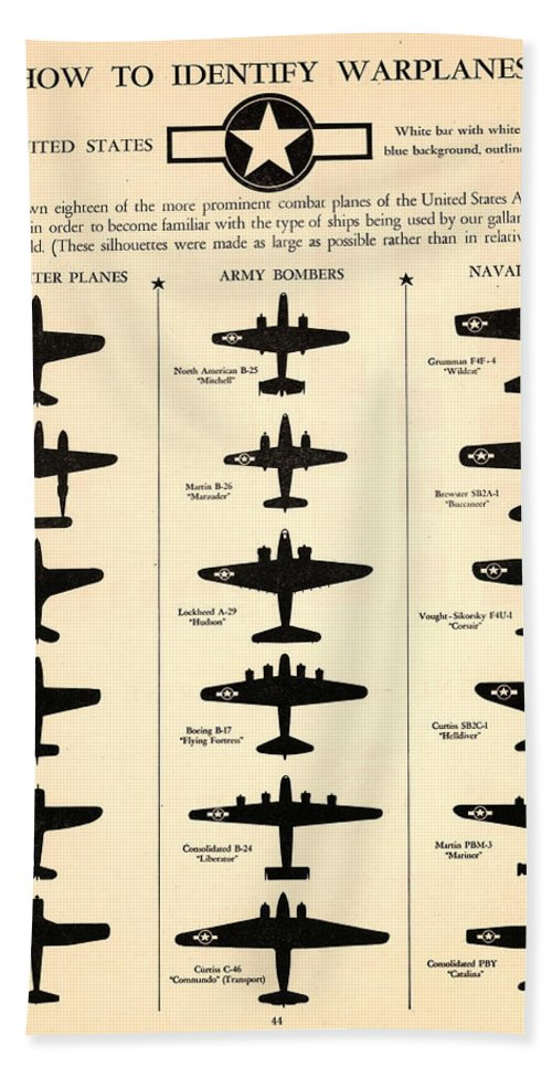 Warplanes Bath Towel featuring the mixed media United States Warplanes - Aircraft Spotting Guide - Aircraft Silhouette - World War 2 by Studio Grafiikka