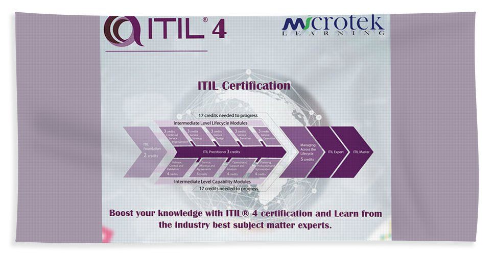 #certification Hand Towel featuring the mixed media Itil Certification by Taylor Stone