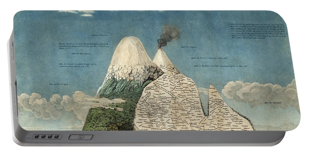 History Portable Battery Charger featuring the photograph Alexander Von Humboldts Chimborazo Map by Science Source