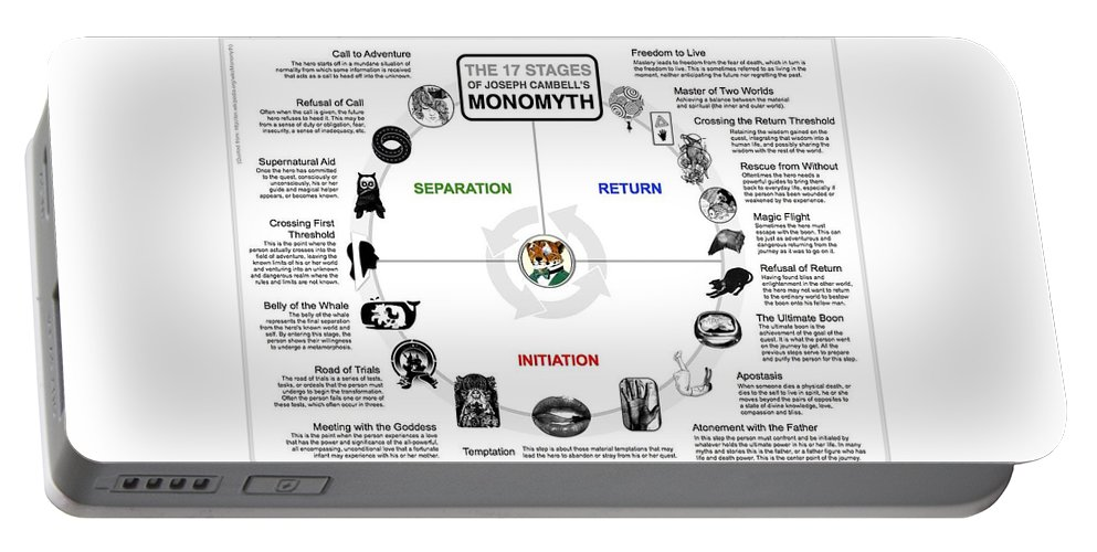 Portable Battery Charger featuring the drawing Joseph Campbell Monomyth by Patrick Anthony Pierson