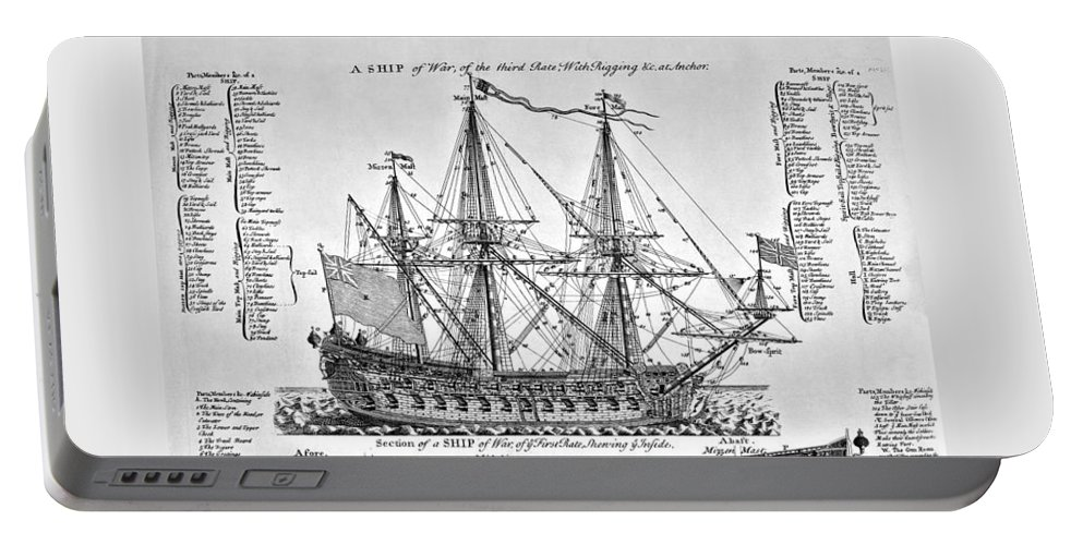 Plan Portable Battery Charger featuring the digital art Ship Of War Plans by John Feiser
