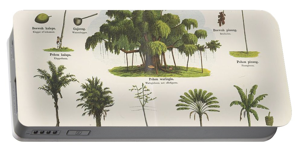 Nature Portable Battery Charger featuring the painting Vegetation, Gualtherus Kolff, Esquire After Josias Cornelis Rappard, 1868 - 1881 by Artistic Panda
