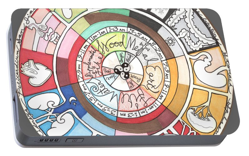 Chinese Portable Battery Charger featuring the drawing Chinese Body Clock by Kate Fortin
