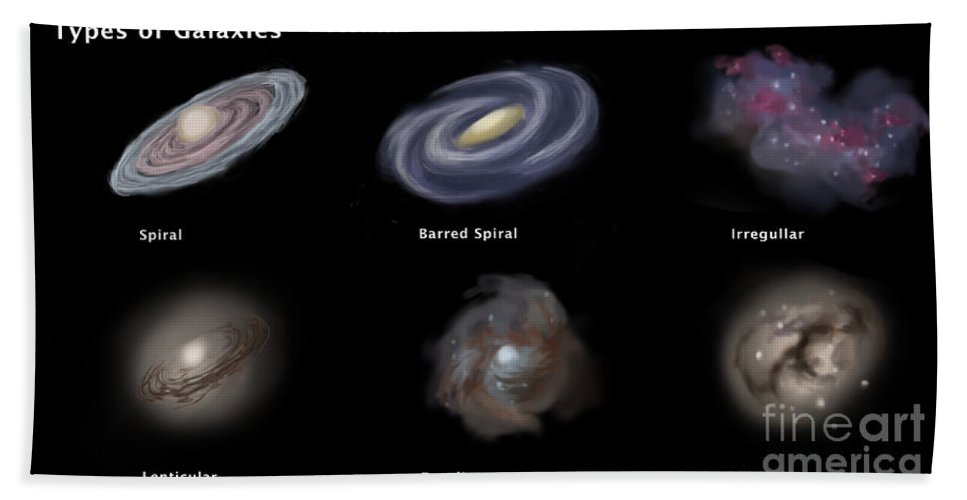 Types Of Galaxies, Illustration Beach Towel for Sale by ...