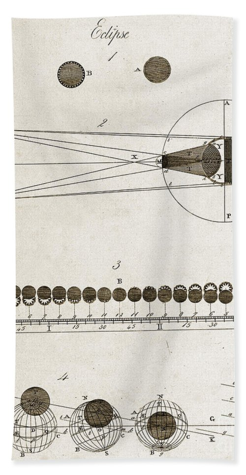 Historic Beach Towel featuring the photograph Diagram Of Eclipses, 18th Century by Wellcome Images