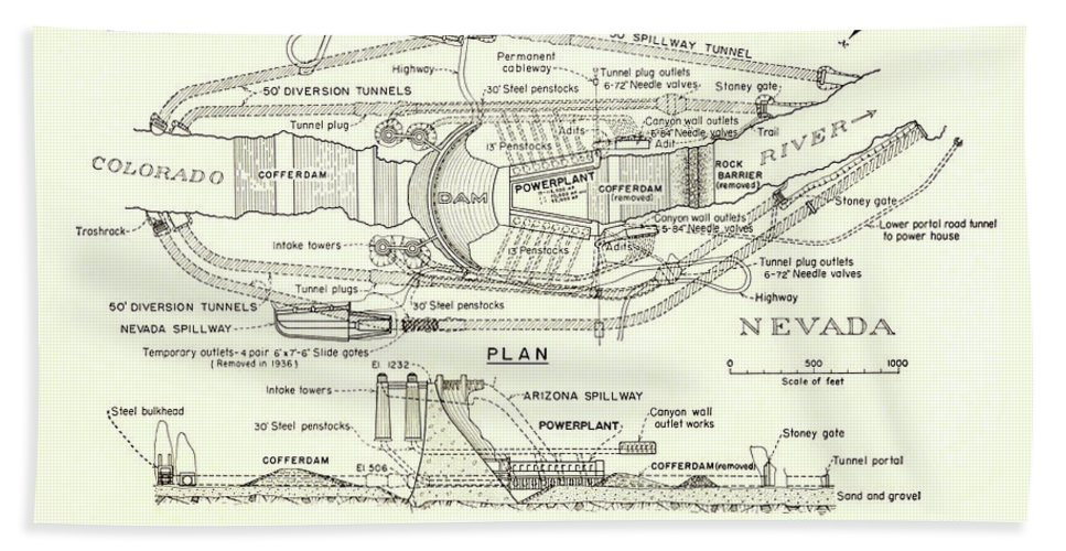 Hoover Dam Plan And Section 1935 Beach Sheet For Sale By Daniel Hagerman