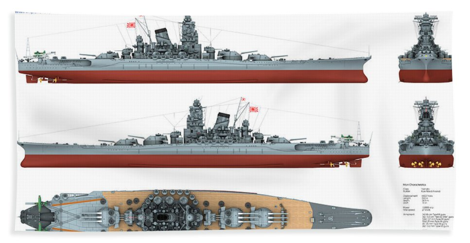 Japanese Battleship Yamato Beach Sheet