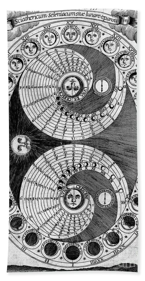 Historic Beach Towel featuring the photograph Selenic Shadowdial, Lunar Chart, 1646 by Wellcome Images