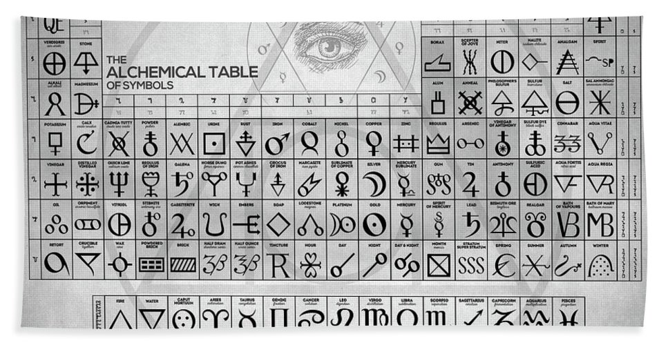 The Alchemical Table Of Symbols Beach Sheet For Sale By Zapista