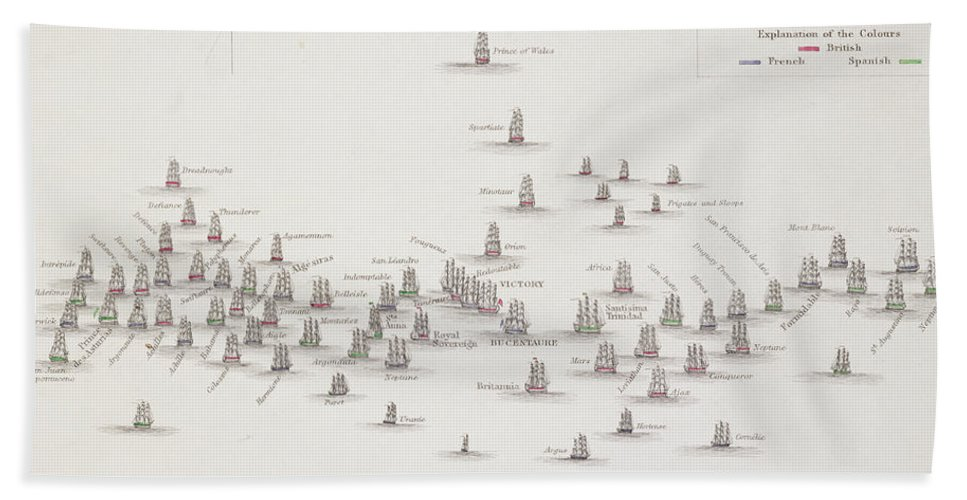 The Battle Of Trafalgar Beach Sheet featuring the drawing The Battle Of Trafalgar by Alexander Keith Johnston