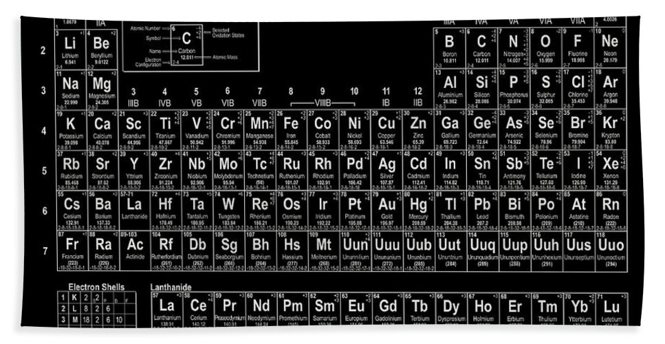 The periodic table of the elements black and white beach towel the periodic table of the elements beach towel featuring the digital art the periodic table of urtaz Image collections