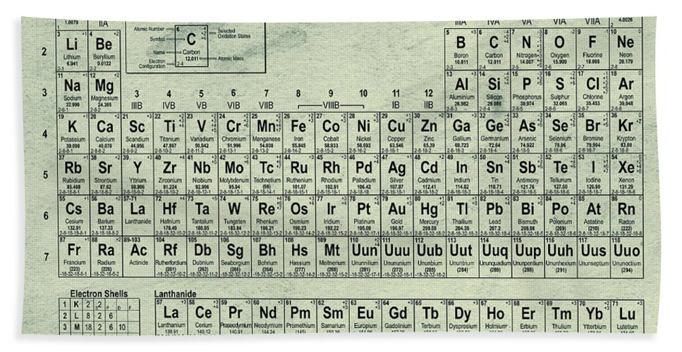 The periodic table of the elements vintage green beach towel for the periodic table of the elements beach towel featuring the digital art the periodic table of urtaz Image collections