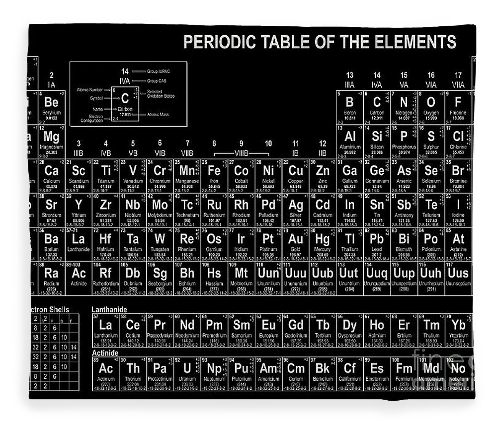 The periodic table of the elements black and white fleece blanket the periodic table of the elements fleece blanket featuring the digital art the periodic table of urtaz Image collections