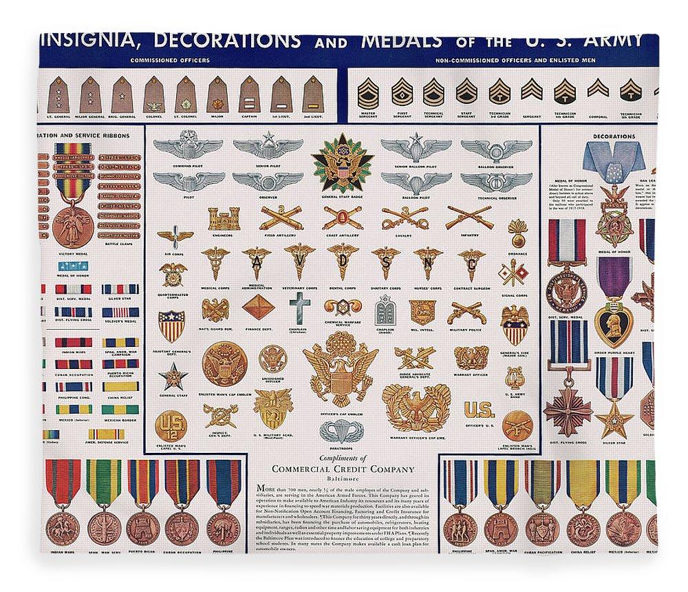 Us army insignia
