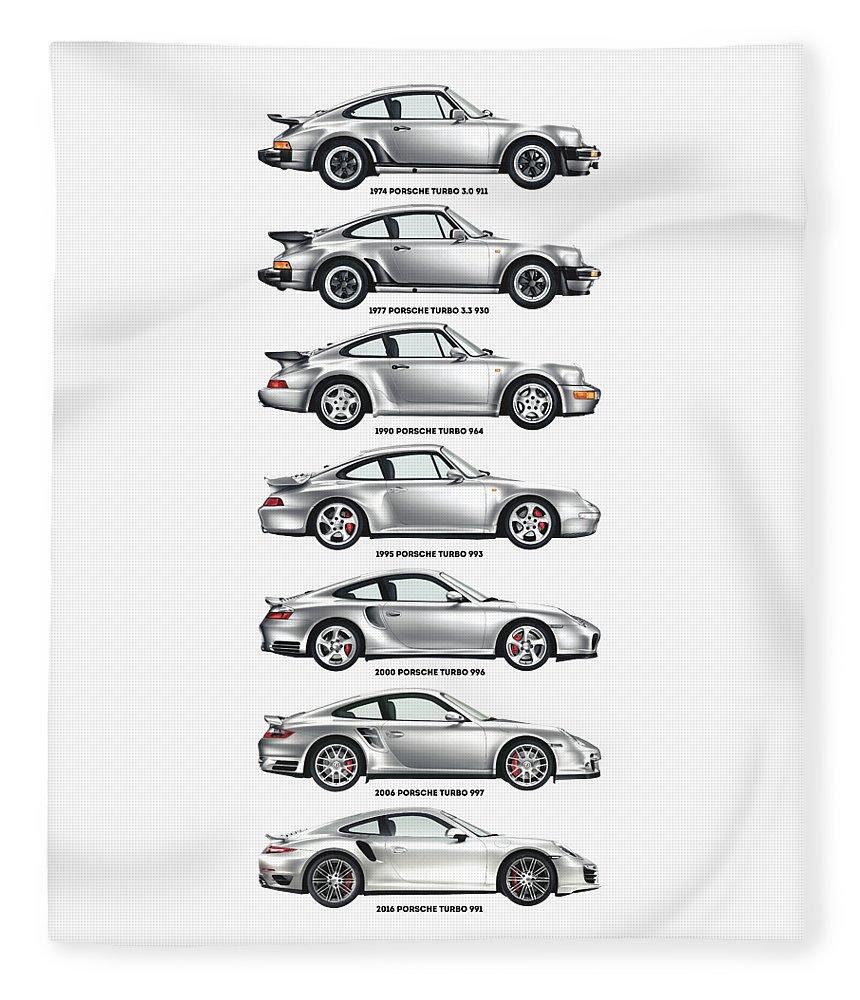 Porsche 911 Turbo Fleece Blanket featuring the digital art Porsche 911 Turbo Evolution by Zapista OU