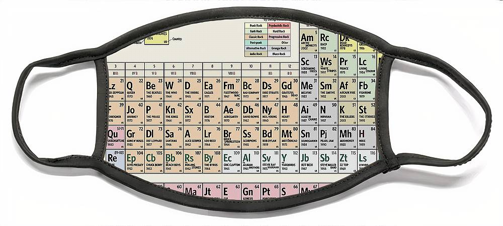 Rock Face Mask featuring the digital art Periodic Table of Rock Music by Zapista OU
