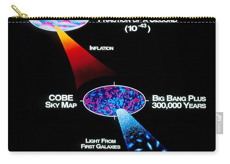 Big Bang Carry-all Pouch featuring the photograph Artwork Of Big Bang Theory Based by NASA / Goddard Space Flight Center