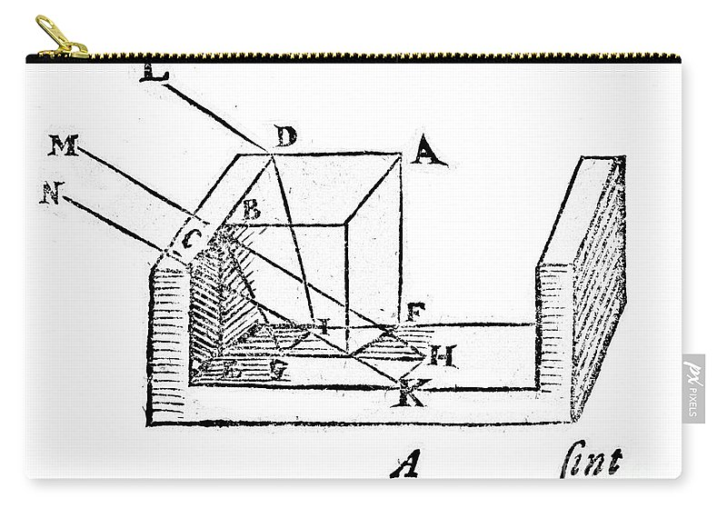 Historic Carry-all Pouch featuring the photograph Diagram Showing Refraction, Kepler, 1611 by Wellcome Images