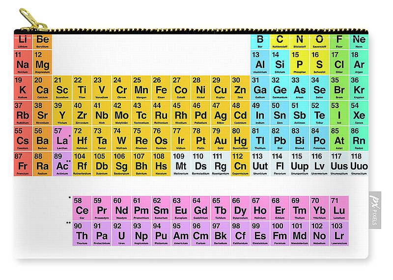 Periodic Table Of The Elements German Labeling Carry All Pouch For