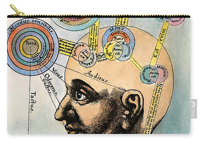 Brain Carry-all Pouch featuring the drawing Robert Fludd, 1574-1637 by Granger