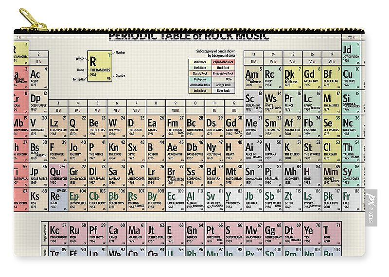 Rock Carry-all Pouch featuring the digital art Periodic Table of Rock Music by Zapista OU