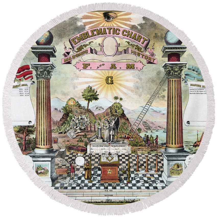 1870s Round Beach Towel featuring the photograph Freemason Emblematic Chart by Granger