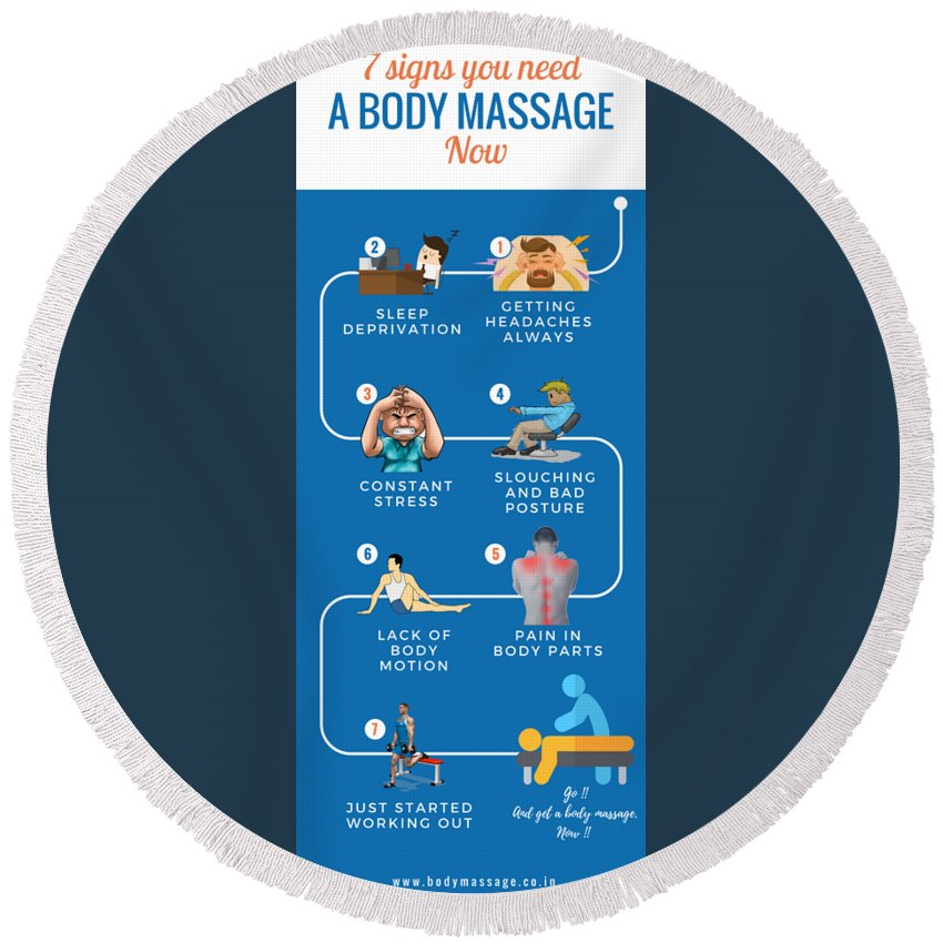 Male To Male Body Massage In Mumbai Round Beach Towel featuring the mixed media 7 Signs You Need A Body Massage Now by Philipsmassage