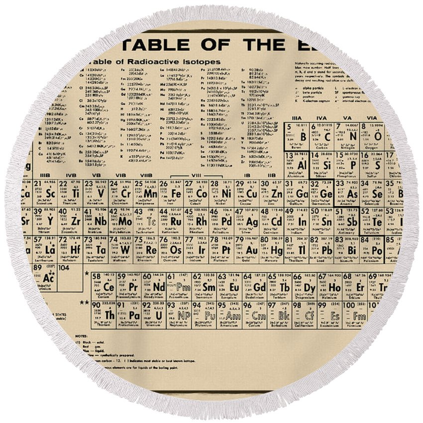 Periodic Round Beach Towel featuring the photograph Periodic Table Of Elements In Sepia by Bill Cannon