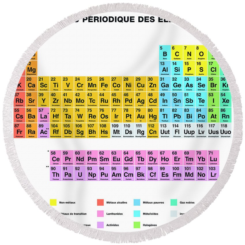Periodic Table Of The Elements French Labeling Round Beach Towel For