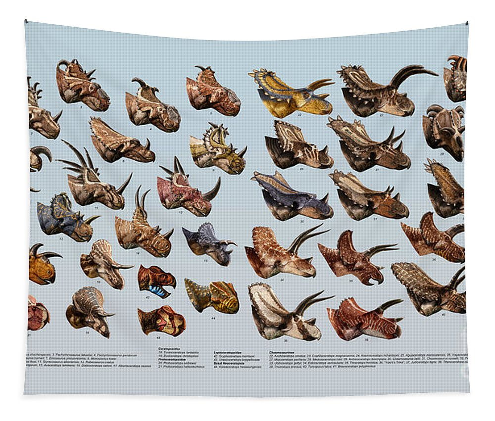 Dinosaur Tapestry featuring the digital art Ceratopsian Cornucopia by Julius Csotonyi
