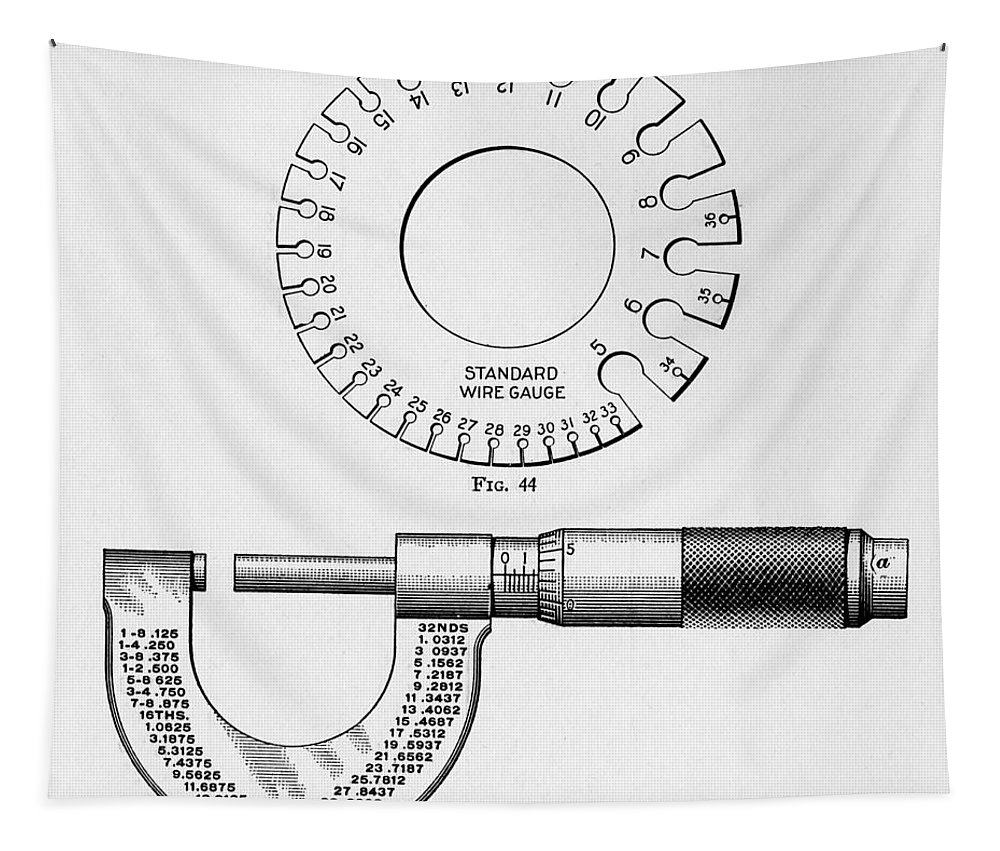 Measure Tapestry featuring the photograph Fine Measurement Gauges by Paul W Faust - Impressions of Light