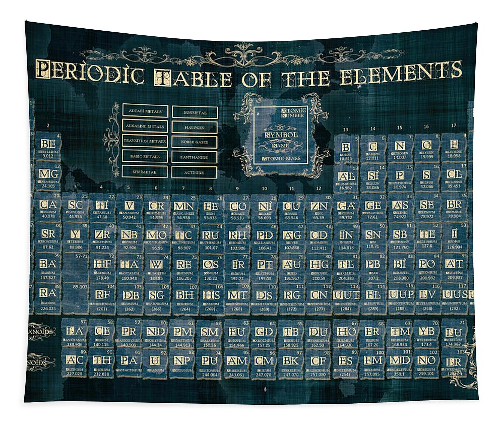 Periodic Table Of Elements Tapestry featuring the digital art Periodic Table Of The Elements Vintage 4 by Bekim M