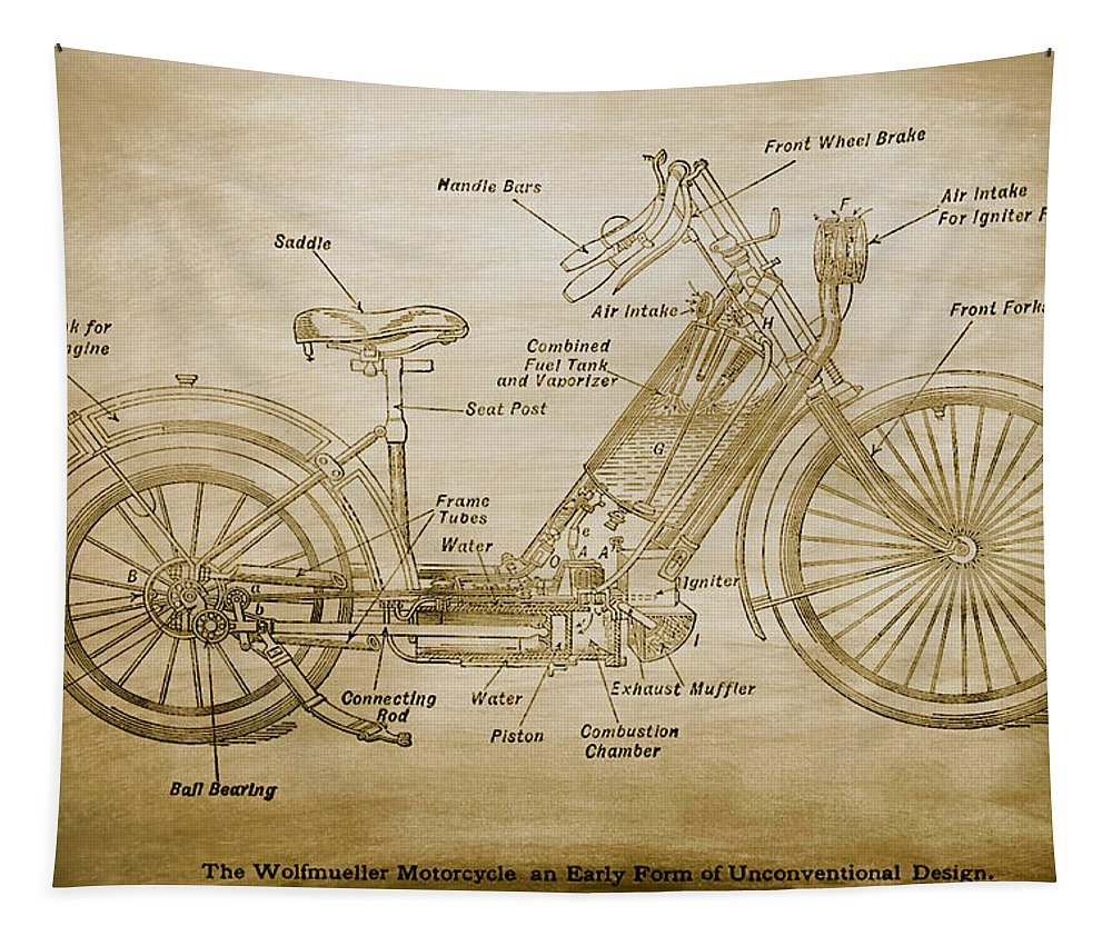 Hildebrand Tapestry featuring the photograph Wolfmueller Motor Cycle 1894 by Bill Cannon