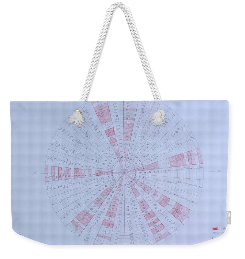 Prime Weekender Tote Bag featuring the drawing Prime Number Pattern P Mod 30 by Jason Padgett