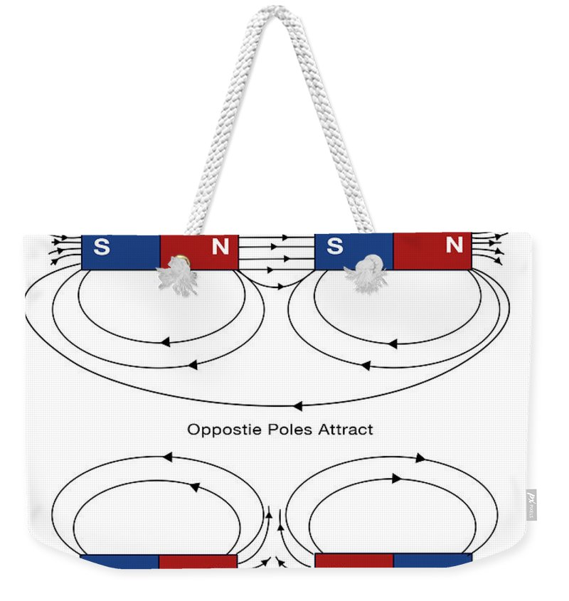 Science Weekender Tote Bag featuring the photograph Magnetic Field Lines by Spencer Sutton