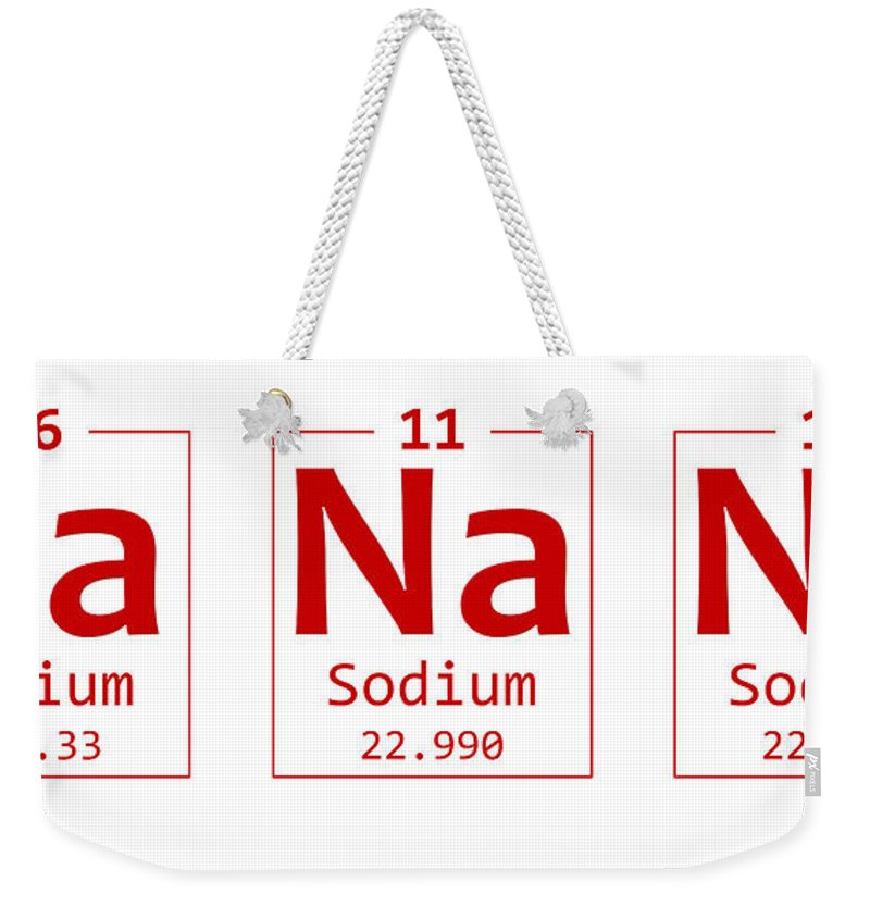 628feeb28710 Periodic Table Words Weekender Tote Bag featuring the photograph Banana Chemistry  Element Word by Nishanth Gopinathan