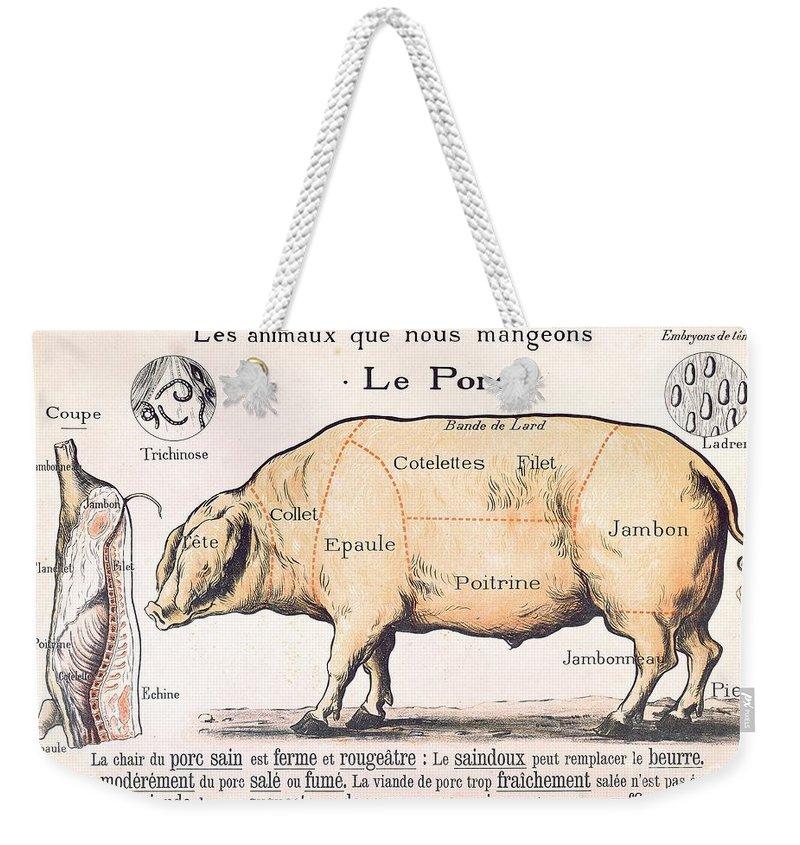 Economics Weekender Tote Bags