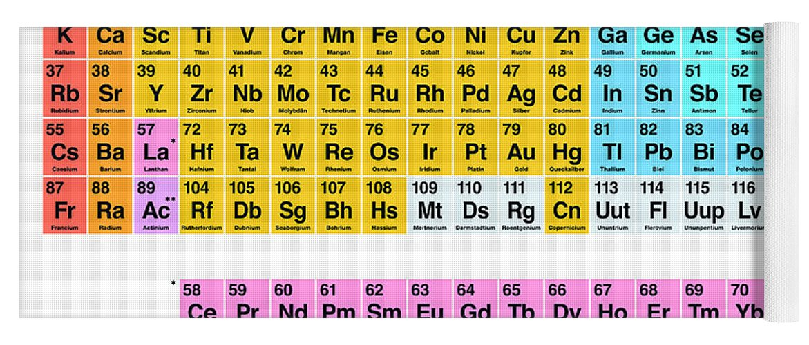 Periodic Table Of The Elements German Labeling Yoga Mat For Sale By