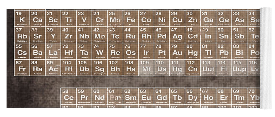 tableau periodiques periodic table of the elements vintage chart - Periodic Table Of Elements Vintage