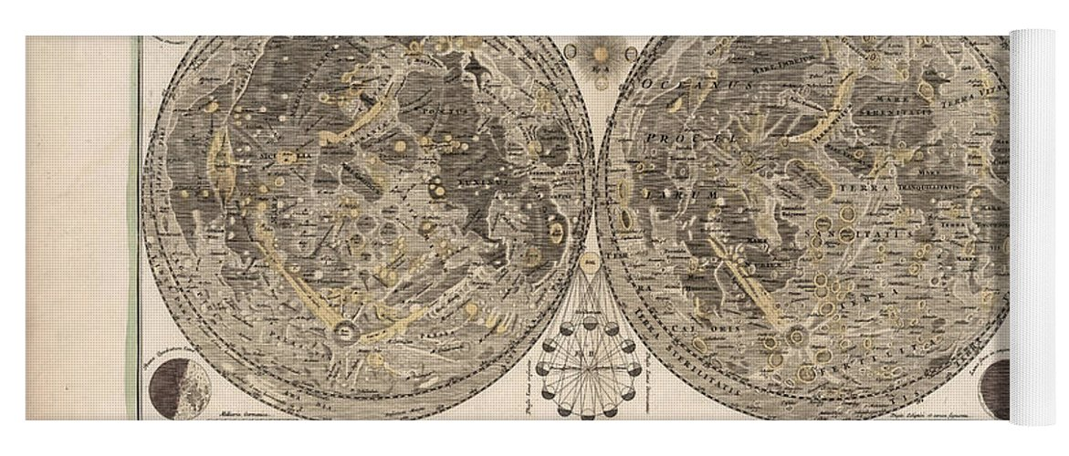 Tabula Selenographica - Map Of The Moon - Lunar Surface - Antique  Illustrated Map - Lunar Map Yoga Mat