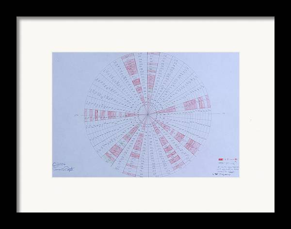 Prime Framed Print featuring the drawing Prime Number Pattern P Mod 30 by Jason Padgett