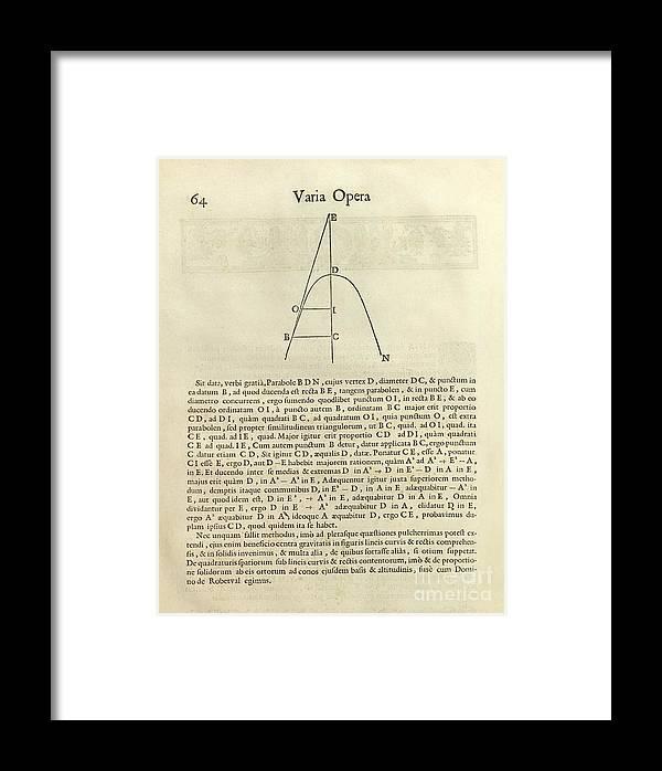 Fermat's Tangent Method Framed Print