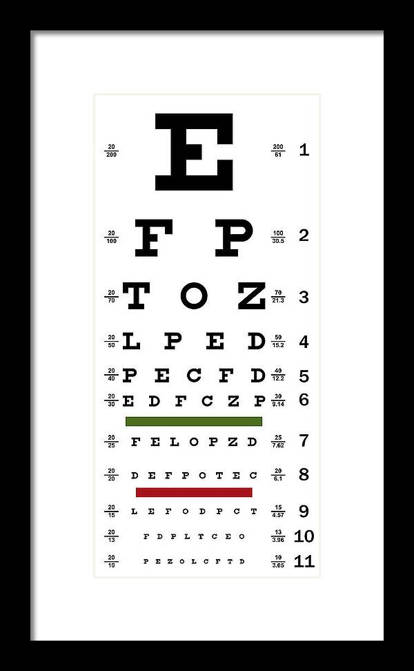 Deluxe Vision Test Chart Framed Print By Daniel Hagerman
