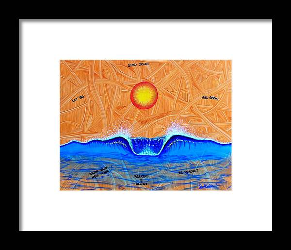 Inspiredart Framed Print featuring the painting Let Go And Grow by Paul Carter